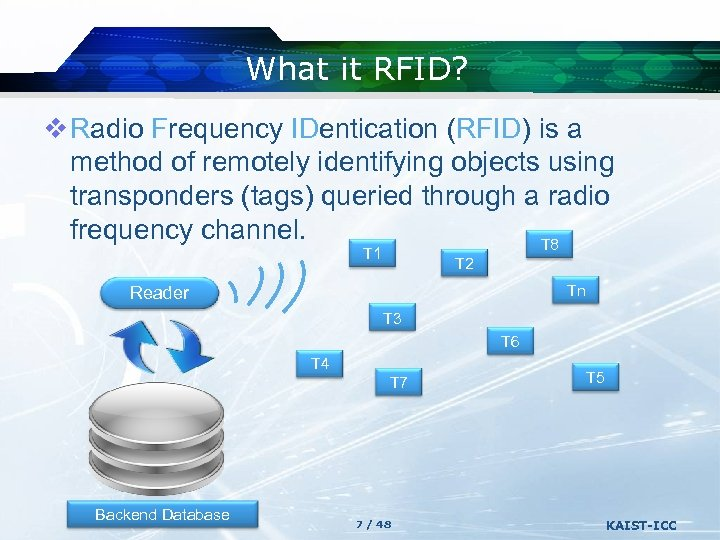 What it RFID? v Radio Frequency IDentication (RFID) is a method of remotely identifying