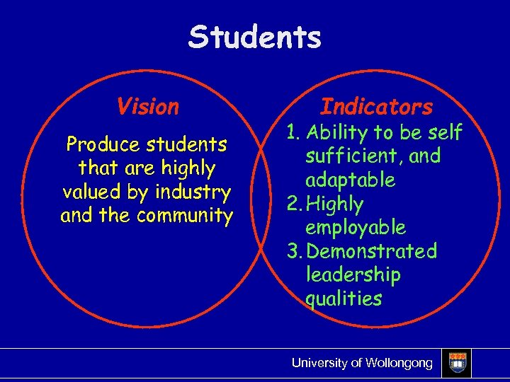 Students Vision Produce students that are highly valued by industry and the community Indicators