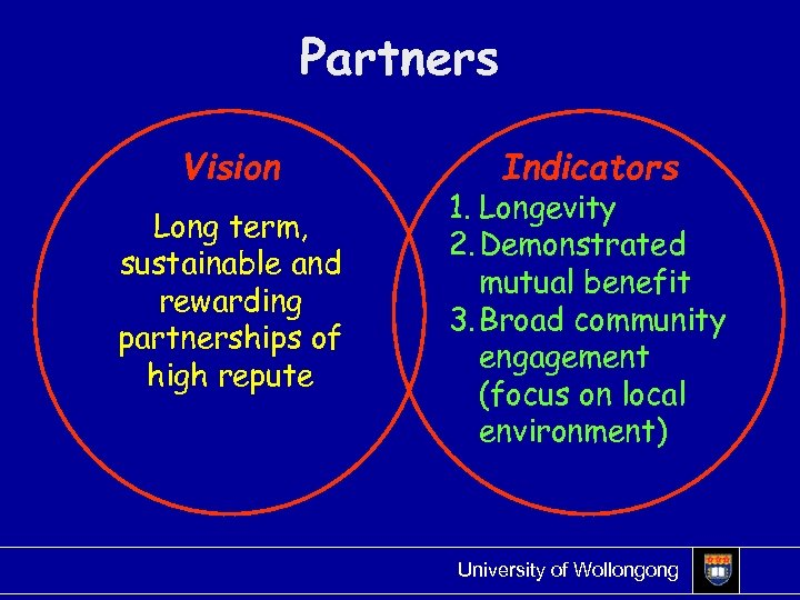 Partners Vision Long term, sustainable and rewarding partnerships of high repute Indicators 1. Longevity