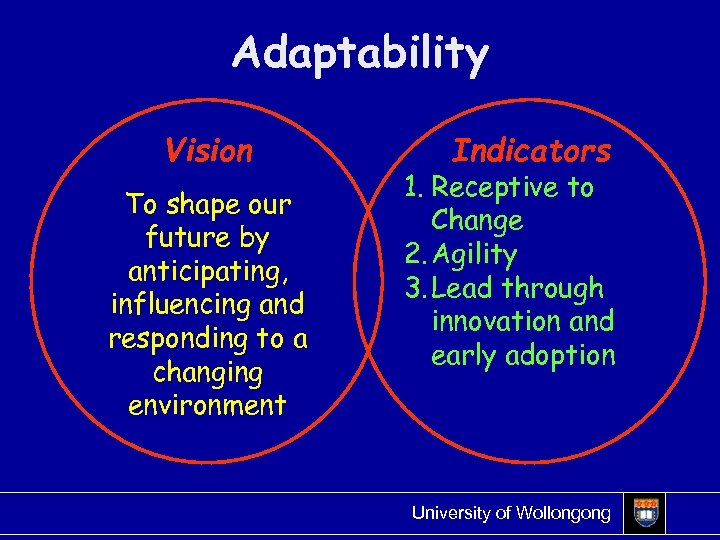 Adaptability Vision To shape our future by anticipating, influencing and responding to a changing