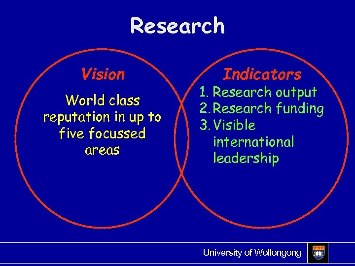 Research Vision World class reputation in up to five focussed areas Indicators 1. Research