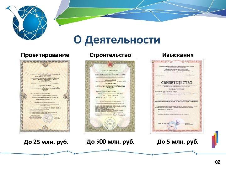 О Деятельности Проектирование Строительство Изыскания До 25 млн. руб. До 500 млн. руб. До