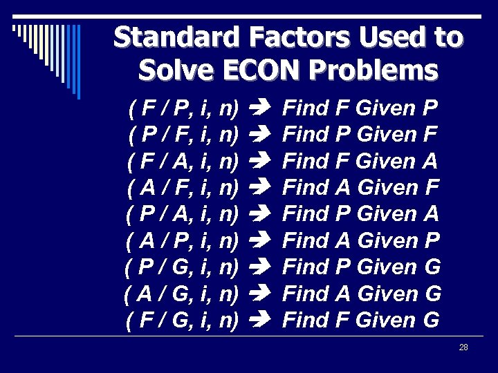Standard Factors Used to Solve ECON Problems ( F / P, i, n) (