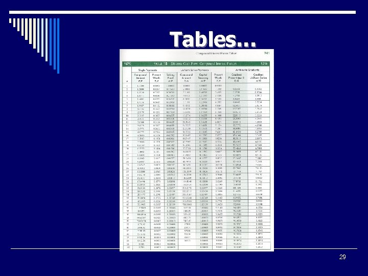 Tables… 29