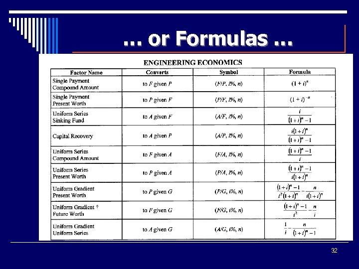 … or Formulas … 32