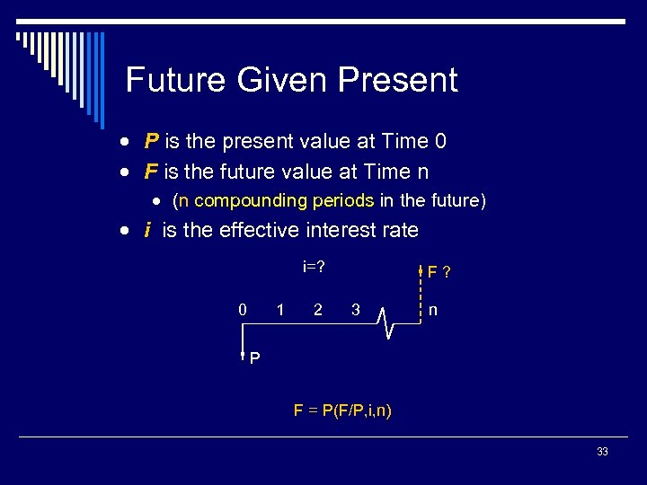 Future Given Present · P is the present value at Time 0 · F