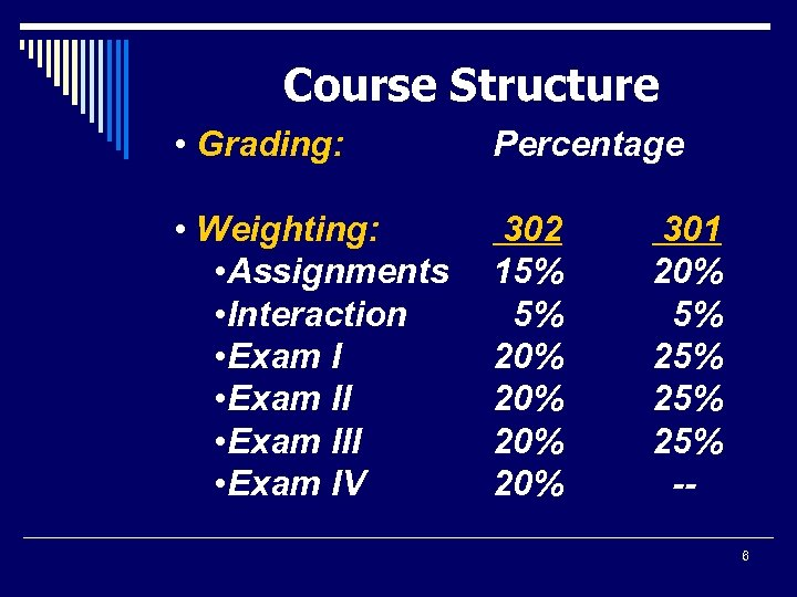 Course Structure • Grading: Percentage • Weighting: • Assignments • Interaction • Exam III