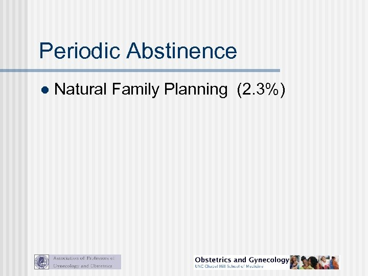 Periodic Abstinence l Natural Family Planning (2. 3%)