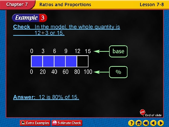 Check In the model, the whole quantity is 12 3 or 15. 15 Answer: