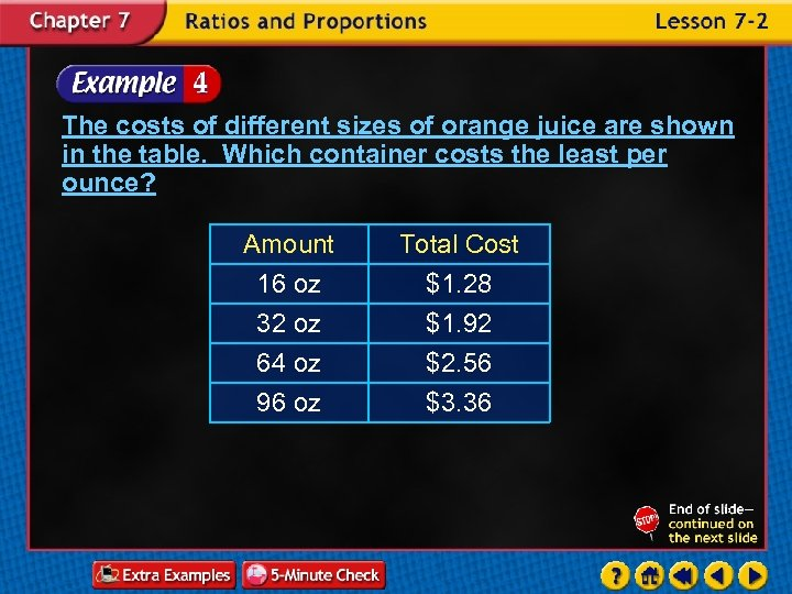 The costs of different sizes of orange juice are shown in the table. Which