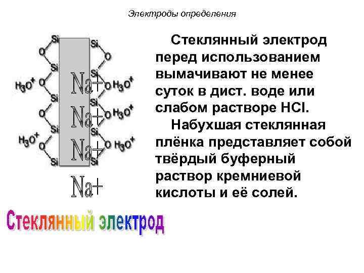 Электроды определения Стеклянный электрод перед использованием вымачивают не менее суток в дист. воде или