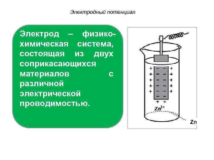 Электродный потенциал Электрод – физикохимическая система, состоящая из двух соприкасающихся материалов с различной электрической