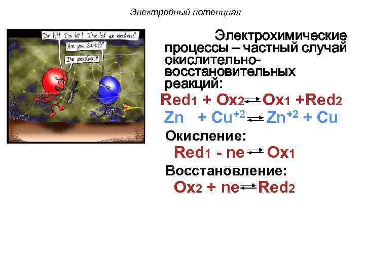 Электродный потенциал Электрохимические процессы – частный случай окислительновосстановительных реакций: Red 1 + Ox 2
