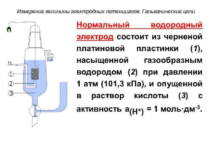 Измерение величины электродных потенциалов. Гальванические цепи