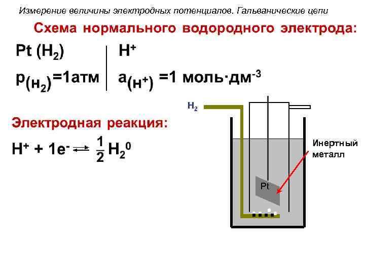 Измерение величины электродных потенциалов. Гальванические цепи H 2 Инертный металл Pt