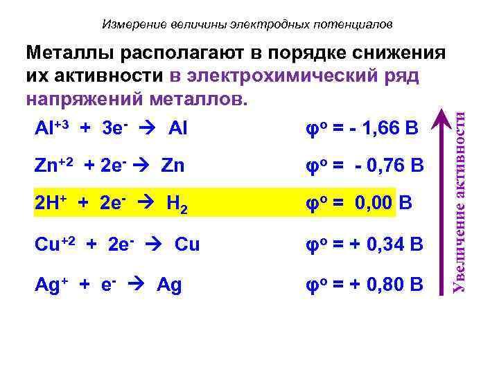 Измерение величины электродных потенциалов Al+3 + 3 e- Al φo = - 1, 66