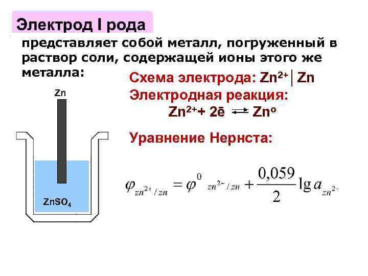 представляет собой металл, погруженный в раствор соли, содержащей ионы этого же металла: Схема электрода: