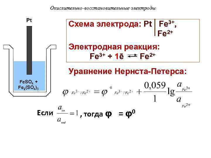 Окислительно-восстановительные электроды Pt Схема электрода: Pt Fe 3+, Fe 2+ Электродная реакция: Fe 3+