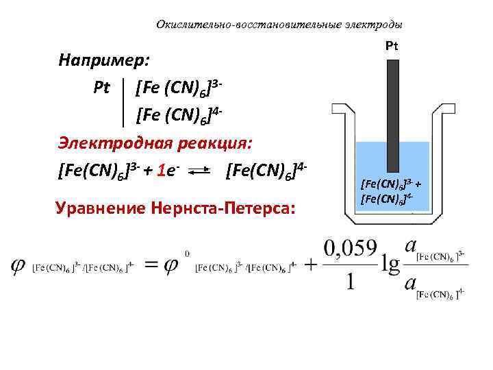 Окислительно-восстановительные электроды Например: Pt [Fe (CN)6]3[Fe (CN)6]4 Электродная реакция: [Fe(CN)6]3 - + 1 e[Fe(CN)6]4