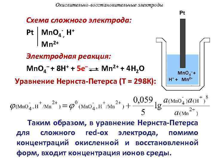 Окислительно-восстановительные электроды Схема сложного электрода: Pt Mn. O 4 -, H+ Mn 2+ Электродная