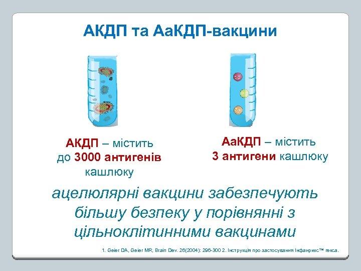 АКДП та Аа. КДП-вакцини АКДП – містить до 3000 антигенів кашлюку Аа. КДП –