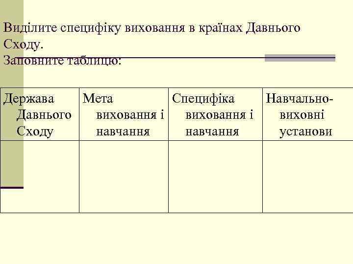 Виділите специфіку виховання в країнах Давнього Сходу. Заповните таблицю: Держава Мета Специфіка Навчально. Давнього