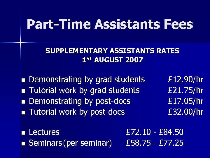 Part-Time Assistants Fees SUPPLEMENTARY ASSISTANTS RATES 1 ST AUGUST 2007 n n n Demonstrating