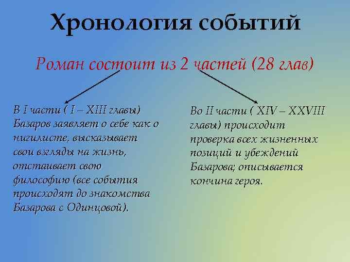 Хронология событий Роман состоит из 2 частей (28 глав) В I части ( I
