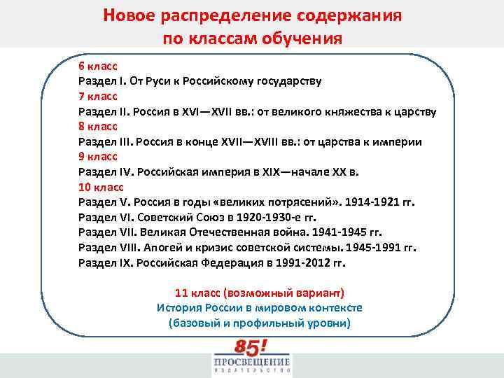 Новое распределение содержания по классам обучения 6 класс Раздел I. От Руси к Российскому