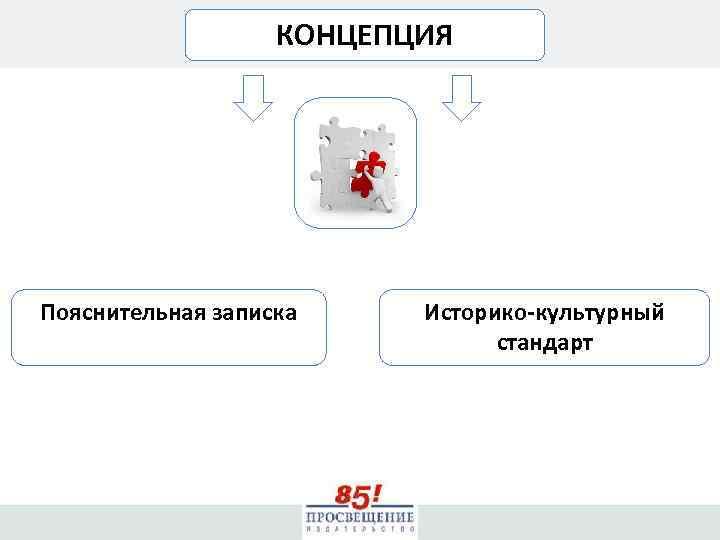 КОНЦЕПЦИЯ Пояснительная записка Историко-культурный стандарт