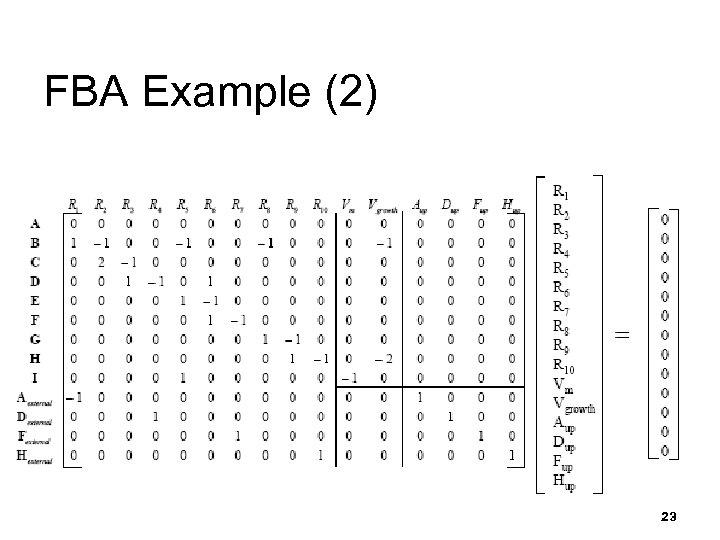 FBA Example (2) 23