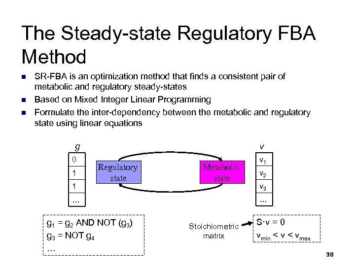 The Steady-state Regulatory FBA Method n n n SR-FBA is an optimization method that