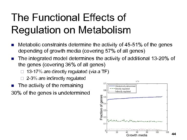 The Functional Effects of Regulation on Metabolism n n Metabolic constraints determine the activity