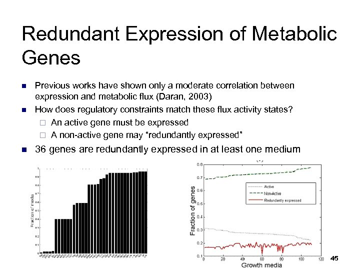 Redundant Expression of Metabolic Genes n Previous works have shown only a moderate correlation
