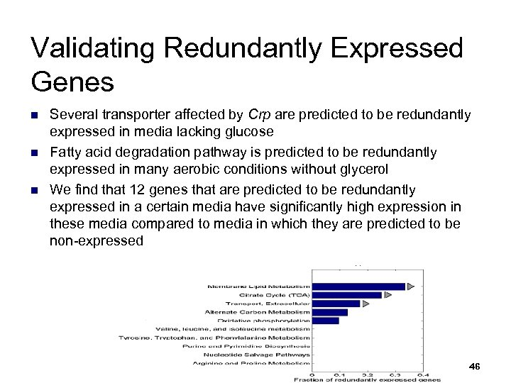 Validating Redundantly Expressed Genes n n n Several transporter affected by Crp are predicted