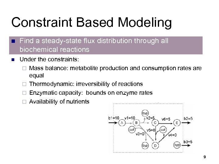Constraint Based Modeling n Find a steady-state flux distribution through all biochemical reactions n