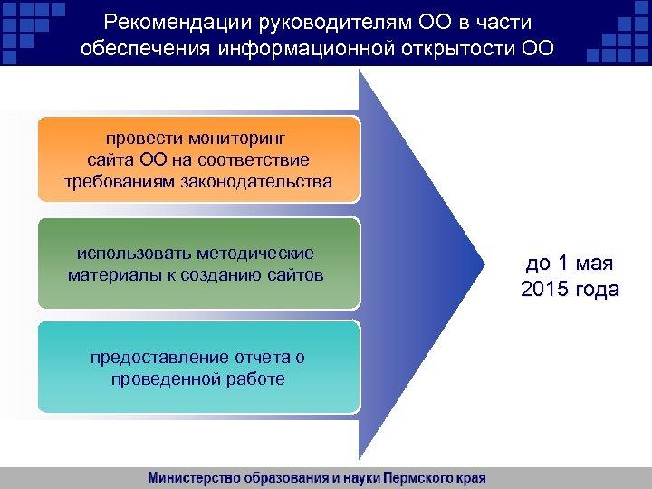 Рекомендации руководителям ОО в части обеспечения информационной открытости ОО провести мониторинг сайта ОО на