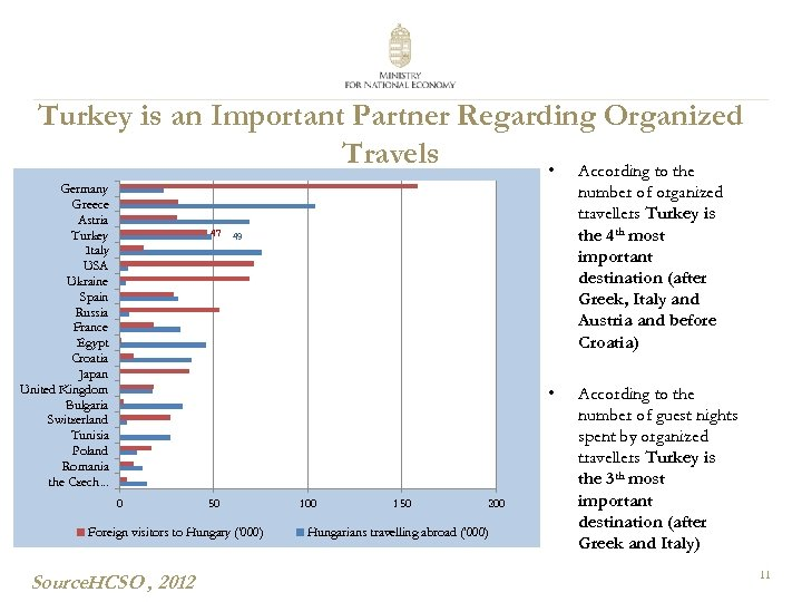 Turkey is an Important Partner Regarding Organized Travels • According to the Germany Greece