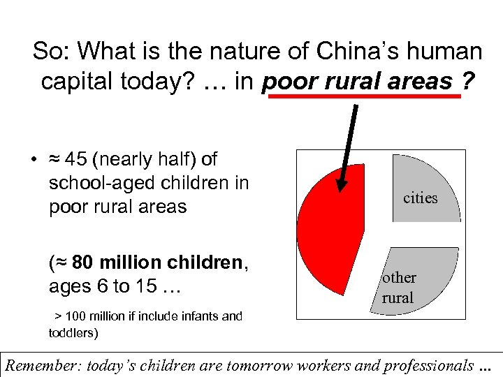 So: What is the nature of China's human capital today? … in poor rural