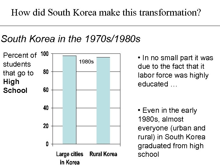 How did South Korea make this transformation? South Korea in the 1970 s/1980 s