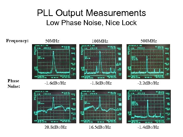PLL Output Measurements Low Phase Noise, Nice Lock Frequency: Phase Noise: 50 MHz 100