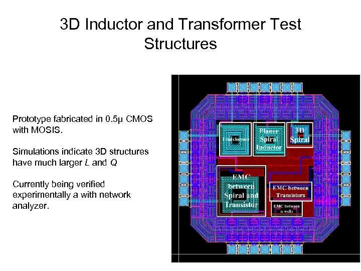 3 D Inductor and Transformer Test Structures Prototype fabricated in 0. 5μ CMOS with