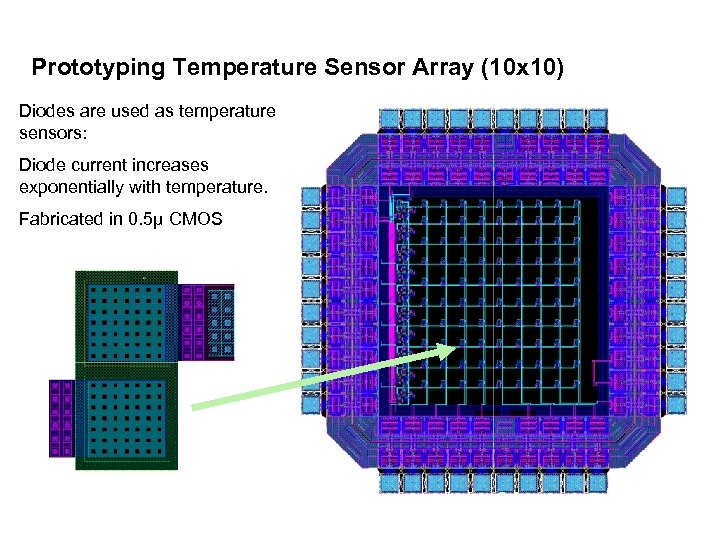 Prototyping Temperature Sensor Array (10 x 10) Diodes are used as temperature sensors: Diode