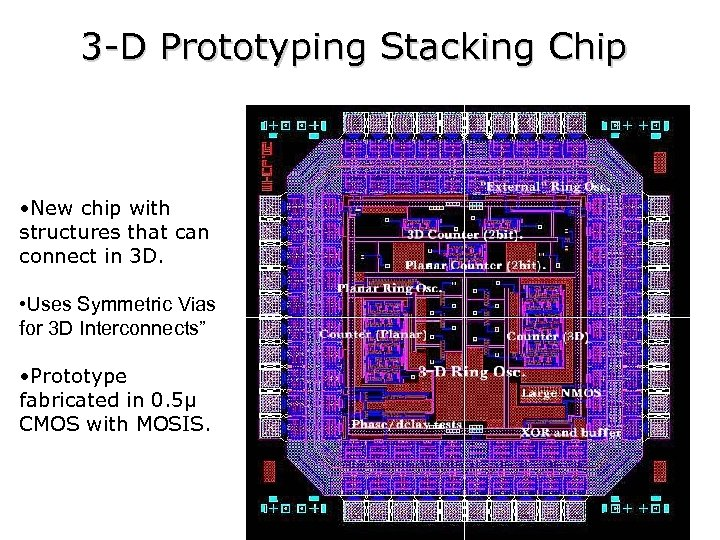 3 -D Prototyping Stacking Chip • New chip with structures that can connect in