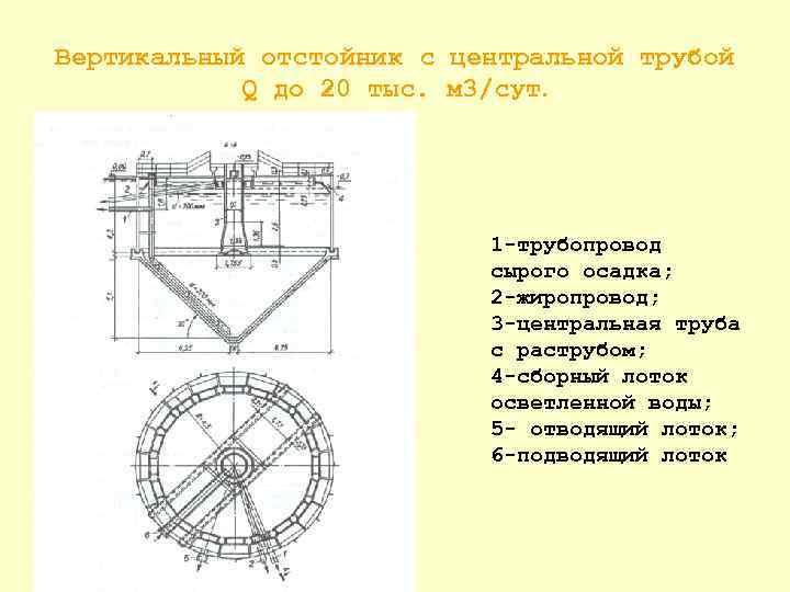 Вертикальный отстойник с центральной трубой Q до 20 тыс. м 3/сут. 1 трубопровод сырого