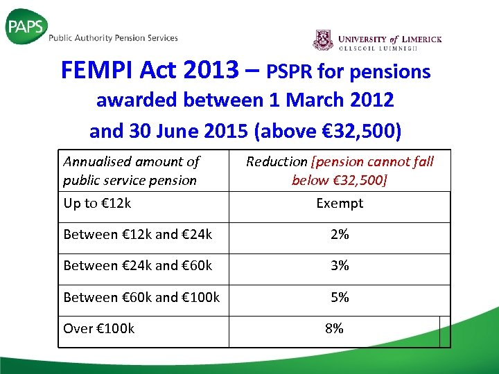 FEMPI Act 2013 – PSPR for pensions awarded between 1 March 2012 and 30