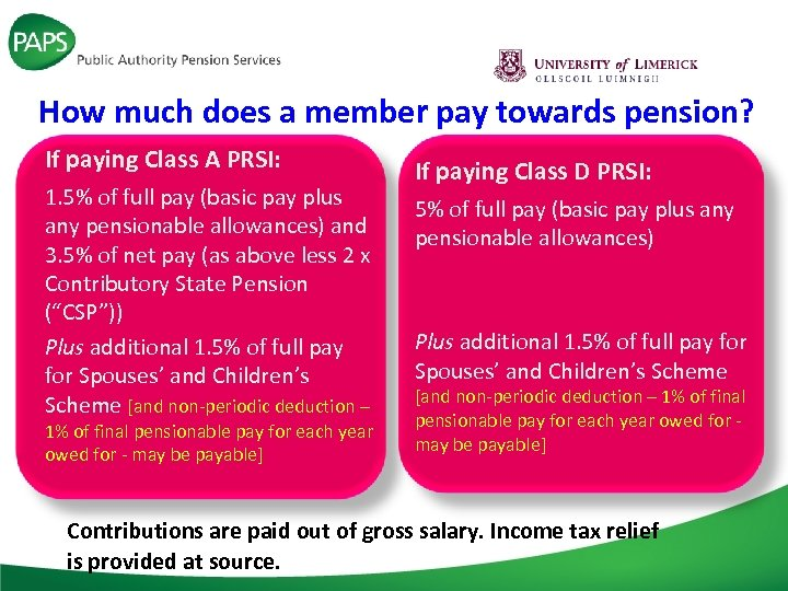 How much does a member pay towards pension? If paying Class A PRSI: 1.