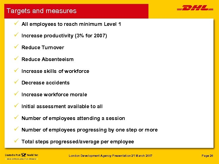 Targets and measures ü All employees to reach minimum Level 1 ü Increase productivity