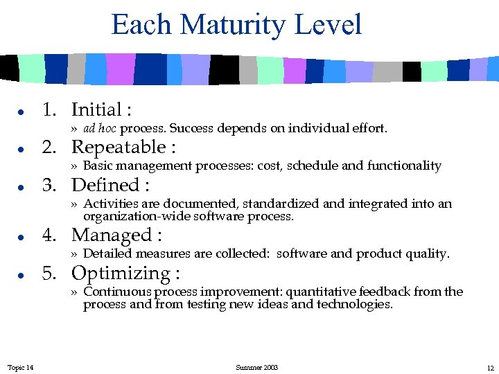 Each Maturity Level l 1. Initial : » ad hoc process. Success depends on