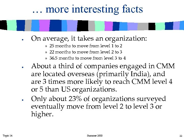 … more interesting facts · On average, it takes an organization: » 25 months